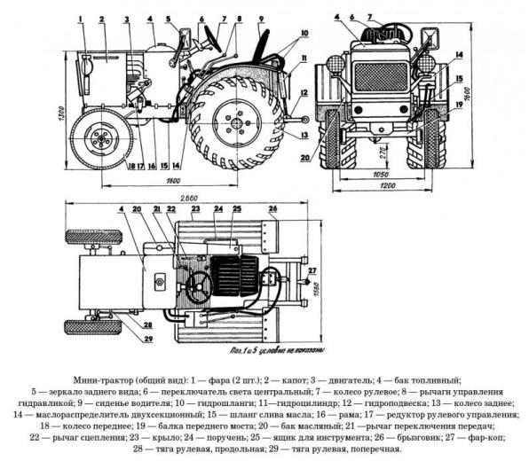 компоненты переделки минитрактора из мотоблока