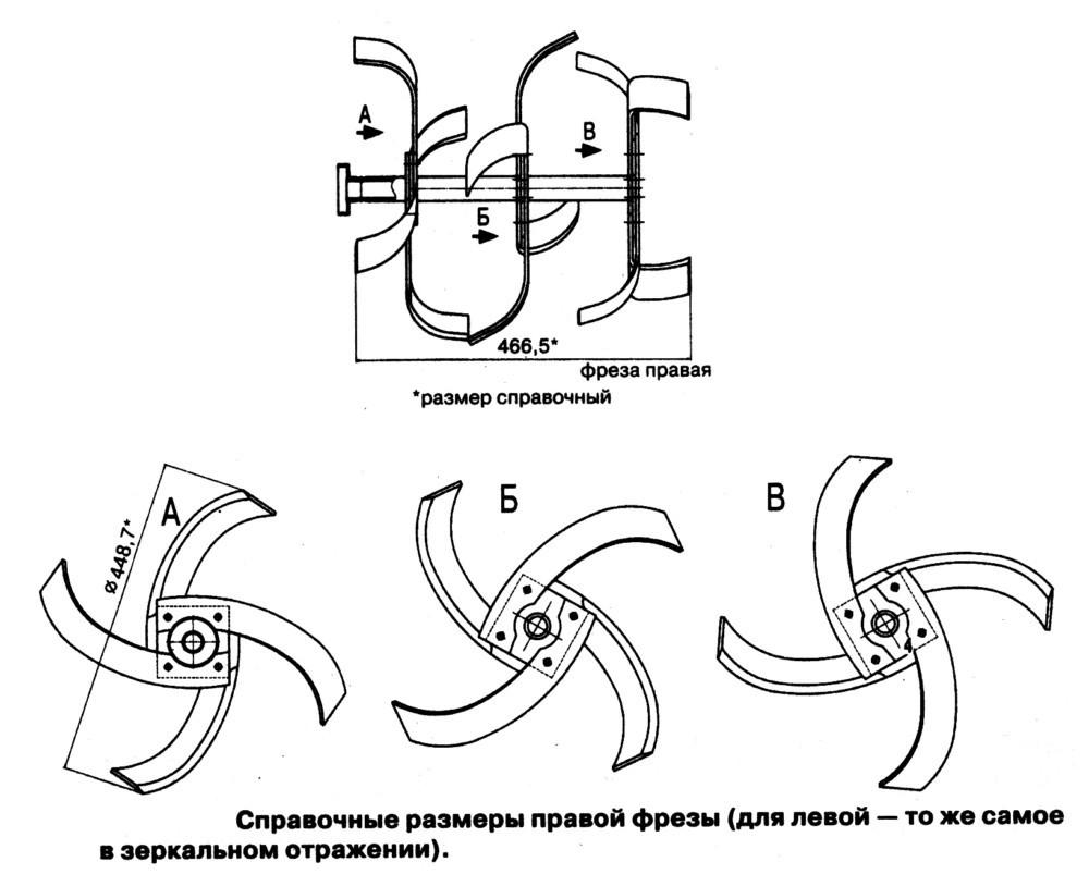 Размеры почвофрезы для самодельной почвофрезы