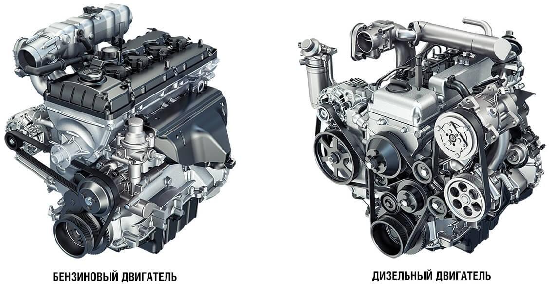 Двигатели на минитрактор