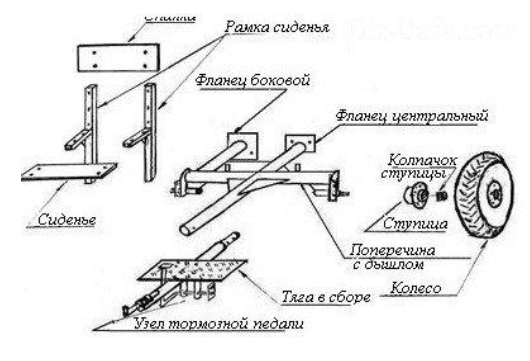 адаптер для мотоблока, схема, чертеж