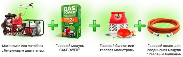 инструкция по использованию газового модуля gas power