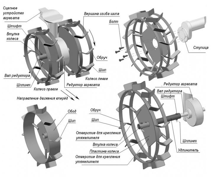 чертеж грунтозацепов для мотоблока