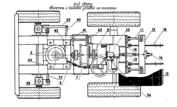 Схема строения самодельного мототрактора